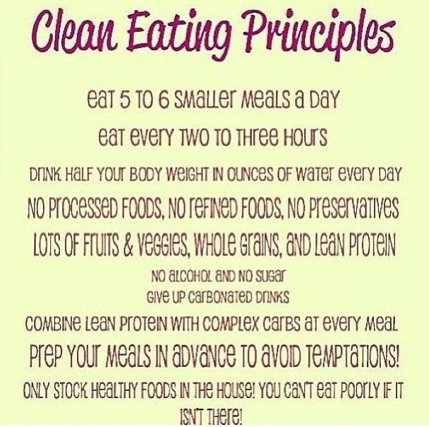 Clean Eating Principles