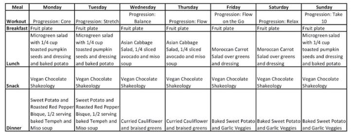 ur-week-3-meal-plan